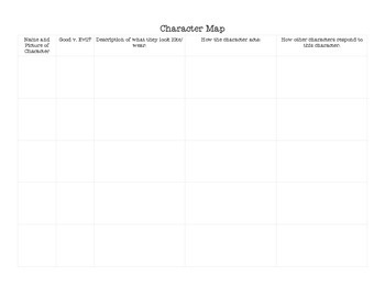 Fairy Tale Character Map/Organizer