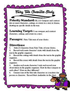 Fairy Tale Character Study