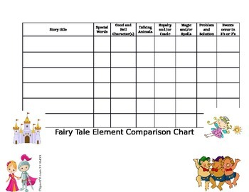 Fairy Tale Chart
