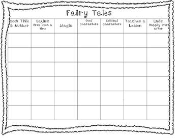 Fairy Tale Checklist Poster