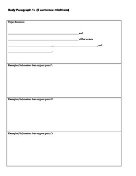 Fairy Tale Compare/Contrast Assignment Sheet, Rubric, and Essay Outline