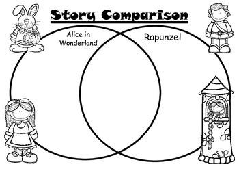 Fairy Tale Comparisions