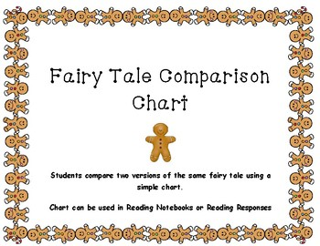 Fairy Tale Comparison Chart