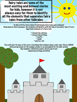 Fairy tale element hunt and color code anchor chart sentence stems fairy tale element hunt and color code anchor chart sentence stems fairytale ccuart Image collections