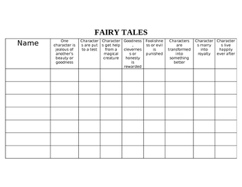 fairy tale elements chart by sari olishansky teachers. Black Bedroom Furniture Sets. Home Design Ideas