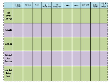 Fairy Tale Elements Chart-Compare and Contrast