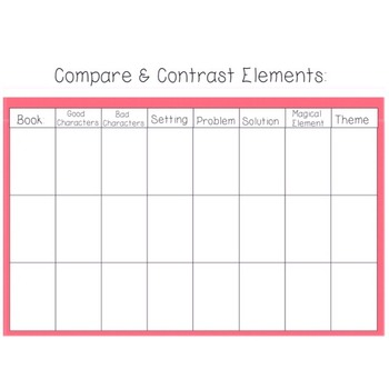 Fairy Tale Elements- Compare & Contrast- 3 charts