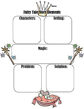 Fairy Tale Elements Map