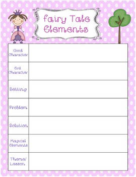 elements of a fairytale in the A free graphic organizer to use with any fairy tale genre story graphic organizer includes boxes for characters, setting, beginning, middle, end, problem, and.