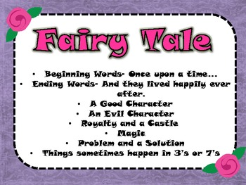 how to start writing a fairytale