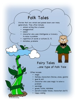 Fairy Tale, Folktale Characteristics Poster