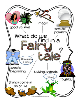 Fairy Tale Activities for Reading Response (Fairytales)