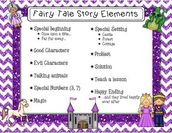 Fairy Tale Guided Reading Materials
