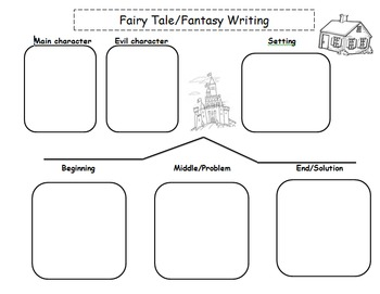 Fairy Tale Organizer and Book Layout