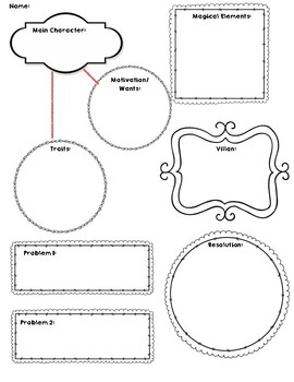 Fairy Tale Planning Page