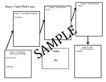 Fairy tale plot line story map by creations by bernard tpt fairy tale plot line story map publicscrutiny Image collections