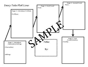 Fairy Tale Plot Line / Story Map