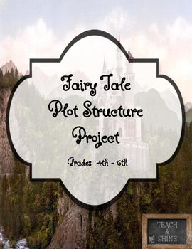 Fairy Tale Plot Structure Project