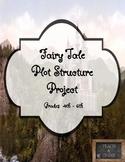 Fairy Tale Plot Structure Project
