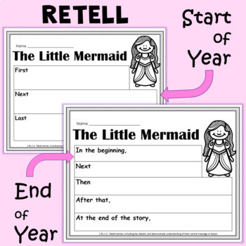 Fairy Tale Princess Reading CCSS Retell, Character Traits & Opinion Writing Set