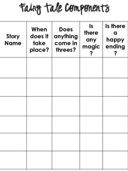 Fairy Tale Story Map & Components {FREEBIE}