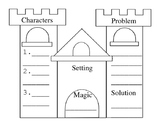 Fairy Tale Story Map Planner Setting, Characters, Plot, and More!