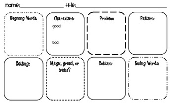 Fairy Tale Story Map with Fairy Tale Elements