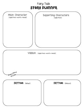 Fairy Tale Story Planner (Graphic Organizer)