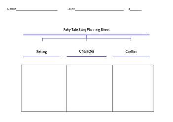 Fairy Tale Story Planning Sheet