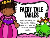 Fairy Tale Tables: Matching the Table to the Rule