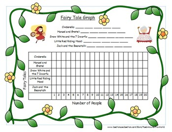 Fairy Tale Task Cards with Worksheets