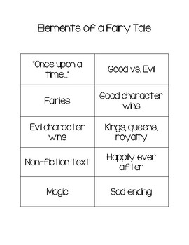 Fairy Tale Unit for Interactive Notebook