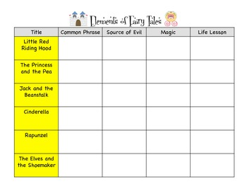 Fairy Tale Unit Supplement Activities