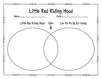Fairy Tale Venn Diagrams!