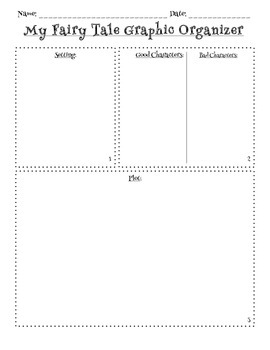 Fairy Tale Writing Graphic Organizer