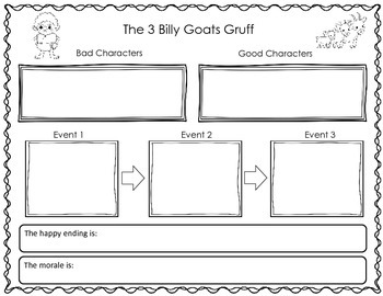 Fairy Tale Writing Graphic Organizers {Once Upon a Time Stories}
