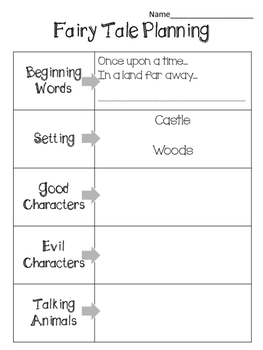 Fairy Tale Writing Organizer