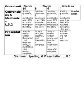 Fairy Tale Writing Rubric  - grade 3 common core aligned