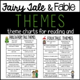 Fable and Fairy Tale Themes