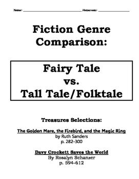 Fairy Tale vs. Tall Tale/Folktale