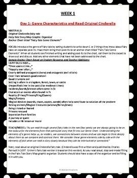 Fairy Tale/Fractured Fairy Tale Common Core Unit Grades 3-5