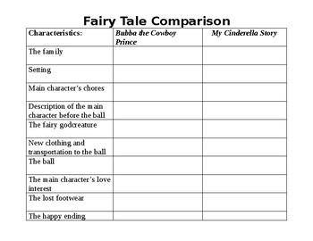 Fairy Tales Comparison