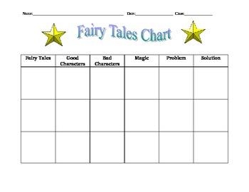 Fairy Tales Comparison Chart