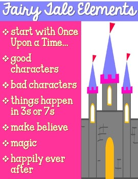 Fairy Tales Elements Anchor Chart