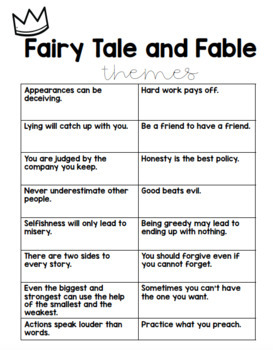 Fairy Tales Imagination Writing Station