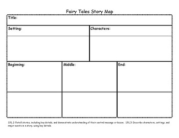 Fairy tale story maps teaching resources teachers pay teachers fairy tales story map fairy tales story map publicscrutiny Image collections