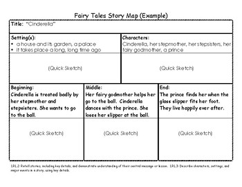 Fairy Tales Story Map