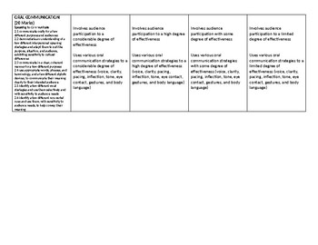 Fairy Tales Unit - Interactive Storytelling Assignment, Rubric, and Exemplar