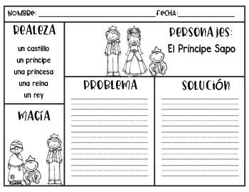 Fairy Tales in Spanish