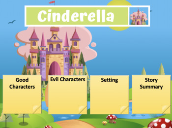 Fairy-tale Writing Bundle (Fractured Fairy-tale & Roll and Write)